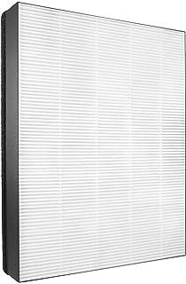 Philips Serie 3000 AC3256/10 - Purificador de Aire, Hasta 95 m², con Modo para Alérgenos, Interfaz de Usuario Táctil con Pantalla, Modo Ultrasilencioso, Filtro HEPA: Philips: Amazon.es: Bricolaje y herramientas