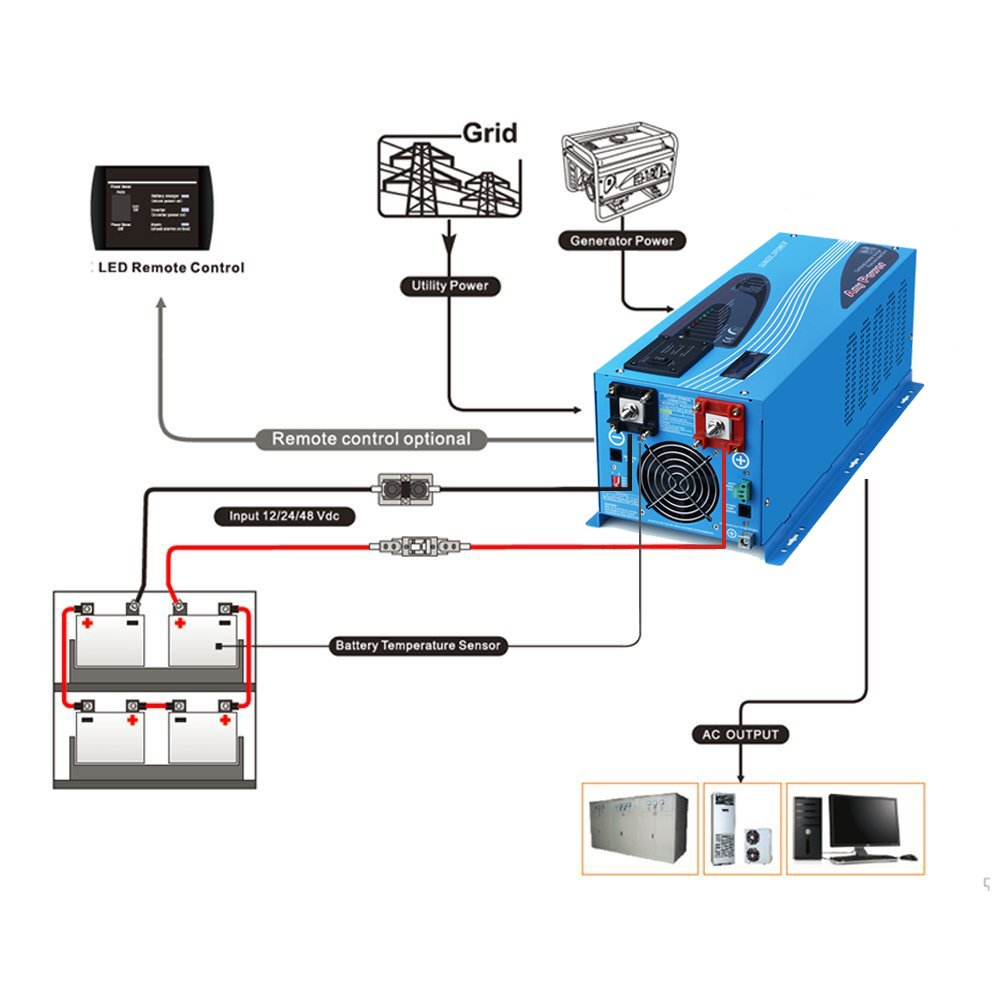 Sungoldpower 3000w Peak 9000w Pure Sine Wave Power 50a Camper Wiring Diagram Inverter Dc 12v Ac 110v With Battery Charger 90a Lcd Display Low Frequency Solar Converter