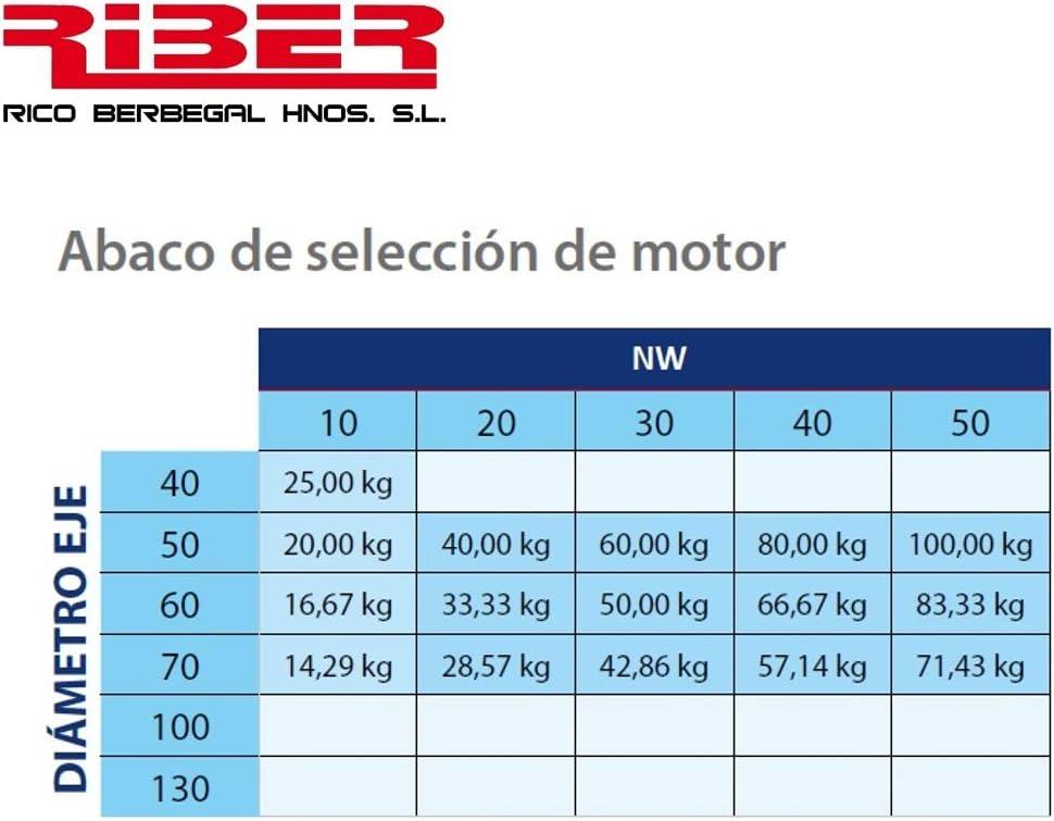 para eje de 50 IUNCI 150.003 Motor tubular 30 NW est/ándar 45 mm con regulaci/ón de carrera mec/ánico v/ía cable