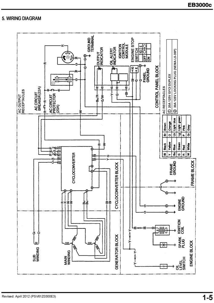 Amazon.com : Honda EB3000 Generator Service Repair Shop Manual ...