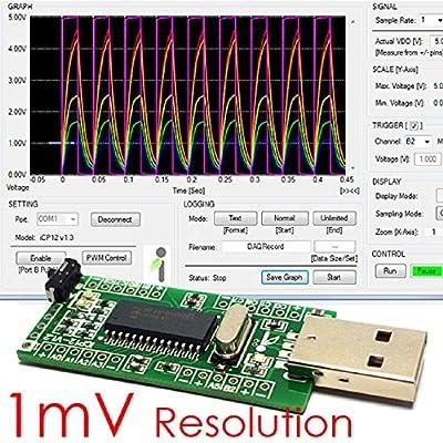 PICcircuit iCP12 - USBStick [PIC18F2553 Board with USB Oscilloscope, PC DAQ, Data Logger]