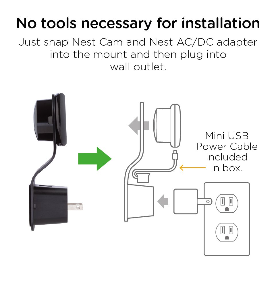 Amazon mission mounts mc14 ac outlet wall mount for nest cam amazon mission mounts mc14 ac outlet wall mount for nest cam home improvement ccuart Choice Image