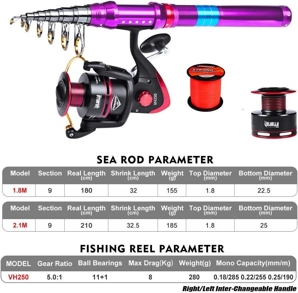 Spinning Combos 2.500 giro de la rueda Kit Equipos de pesca con el ...