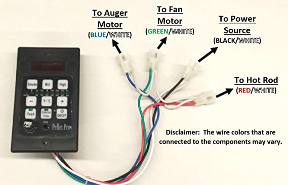 traeger grill wiring diagram wiring diagram write rh 20 polu bolonka zwetna von der laisbach de traeger wiring harness diagram traeger bbq07e wiring diagram