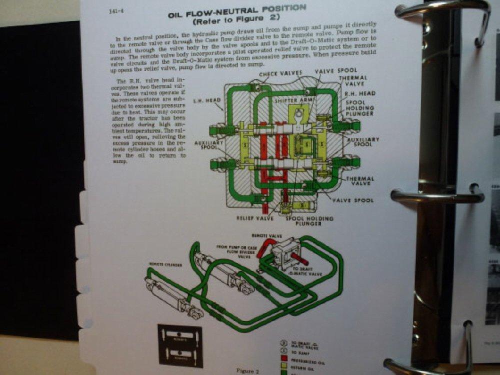 case 970 1070 tractor service repair shop manual j i case amazon rh amazon com NP246 Transfer Case Wiring Diagram 530 Case Tractor Wiring Diagram