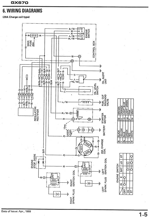 gx670 wiring diagram schematics wiring diagrams u2022 rh seniorlivinguniversity co Honda GX Wiring-Diagram Honda GX670 Engine Specs