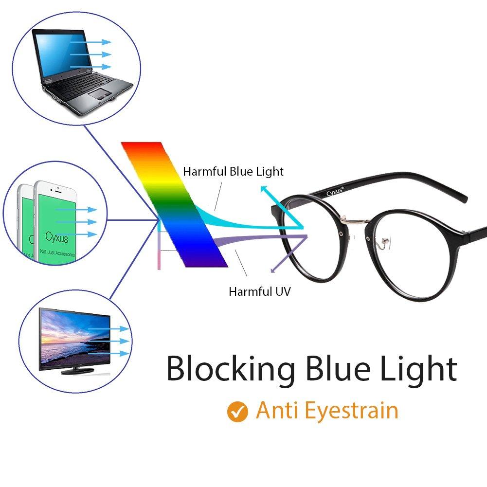 7e4d7ff6d6 Amazon.com  Cyxus Blue Light Filter Computer Glasses Vintage Retro Round  for Blocking UV Minimize Headache Sleep Better Anti Eye Eyestrain Fashion  Frame