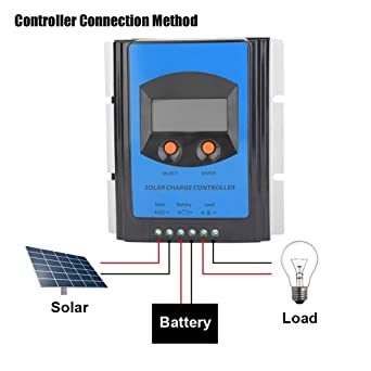 XingYue Direct - Controlador de carga solar de 12 V/24 V, panel solar MPPT regulador de pantalla LCD, controlador de batería automático con controlador de comunicación (15 A), 15A: Amazon.es: Industria, empresas