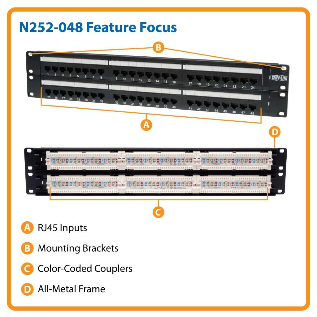 Tripp Lite 48 Port 2u Rackmount Cat6 110 Patch Panel Wiring House Ethernet N252 048 Feature Focus