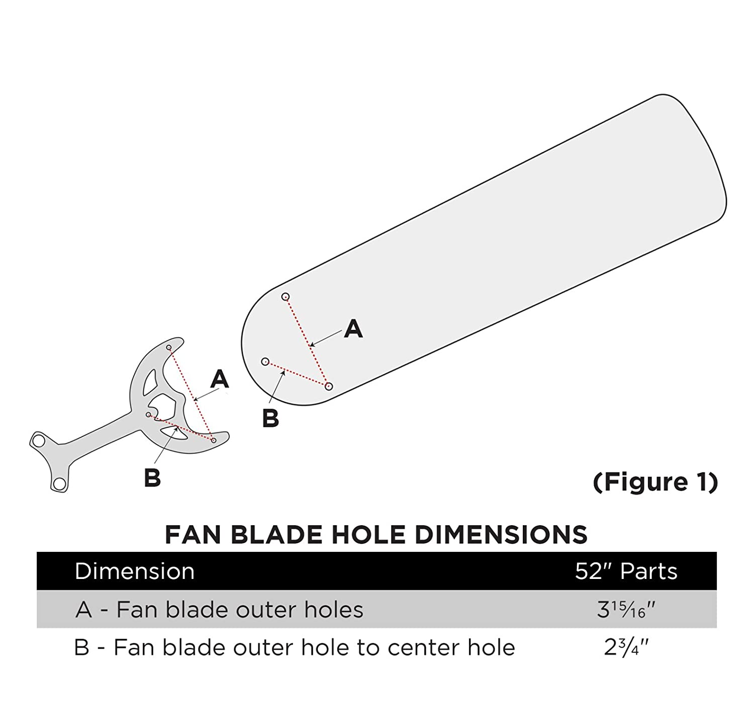 Fan Blade Diagram Trusted Schematics Computer Wiring Wellington 7741400 52 Inch White Outdoor Replacement Blades