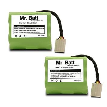 Sr. Batería de 4000 mAh batería de repuesto para NEATO XV-11, XV