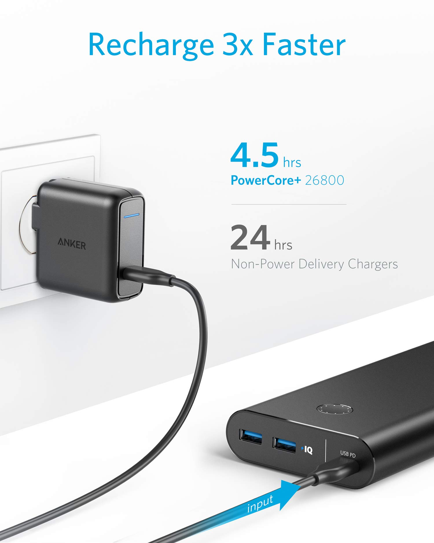 Anker PowerCore+ 26800 PD with 30W Power Delivery Charger, Portable Charger Bundle for MacBook Air / iPad Pro 2018, iPhone XS Max / X / 8, Nexus 5X / 6P, and USB Type-C Laptops with Power Delivery by Anker (Image #4)