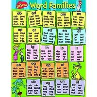 Eureka Dr.Seuss Word Poster de la clase familiar para estudiantes, 17 '' W x 22 '' H