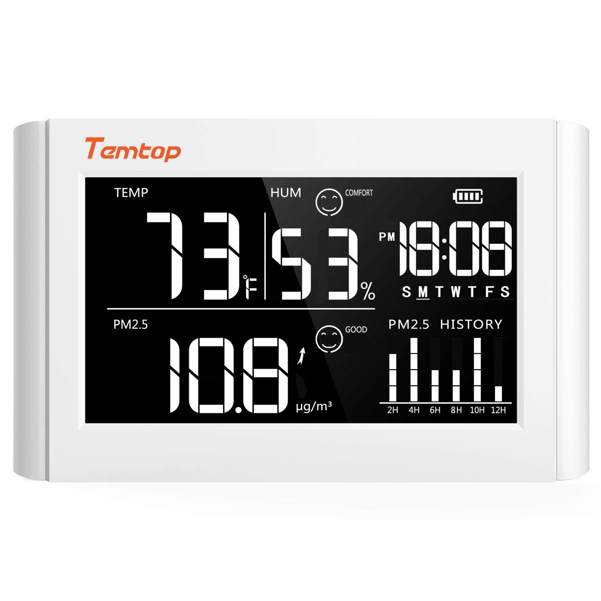 Temtop P20 Digital Thermometer and Hygrometer PM2.5 Air Quality Monitor Tabletop Temperature Monitor Humidity Gauge Meter with Comfort Level Icon and Rechargeable Battery -White by Temtop