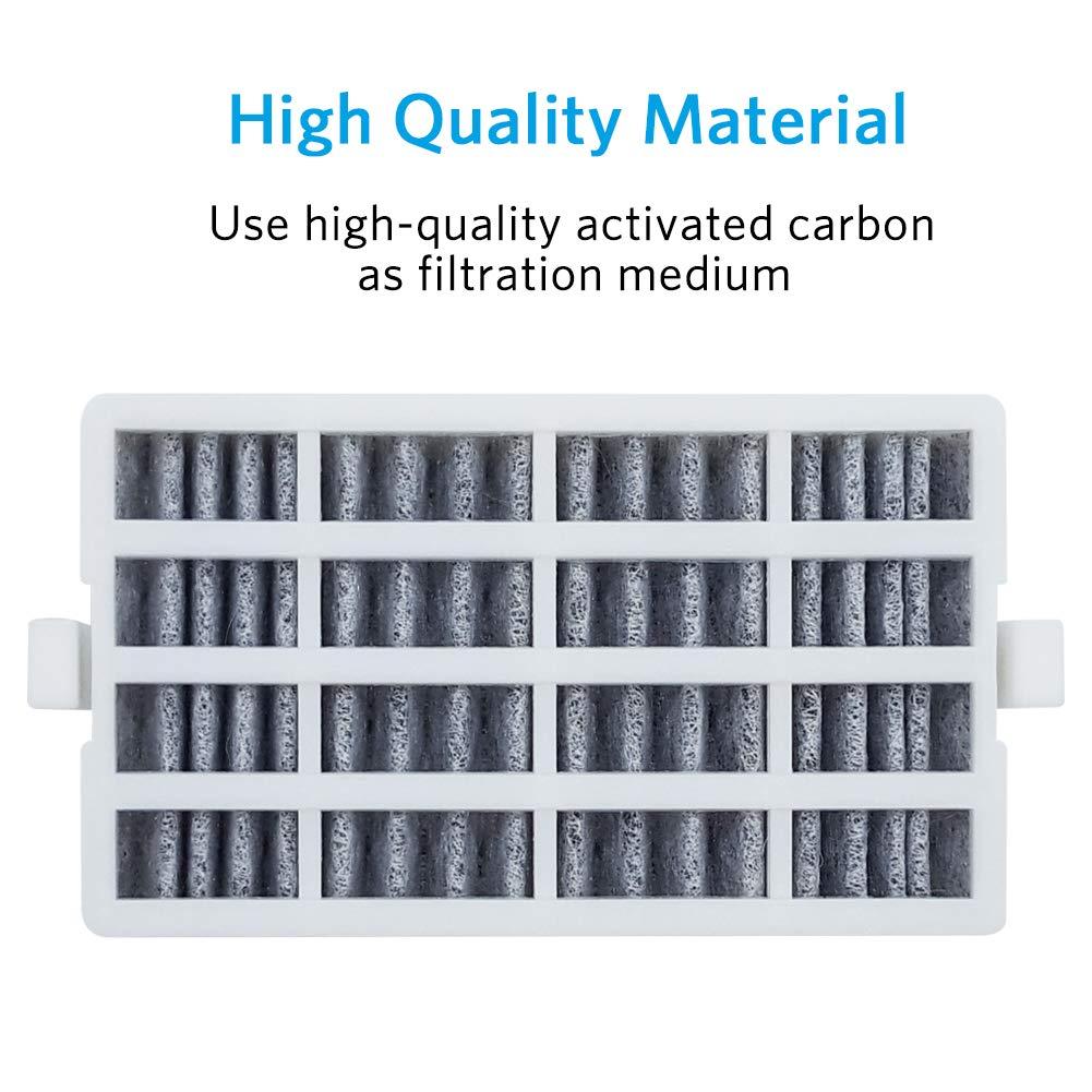 W10311524 - Filtro de aire para refrigerador Whirlpool (4 unidades ...