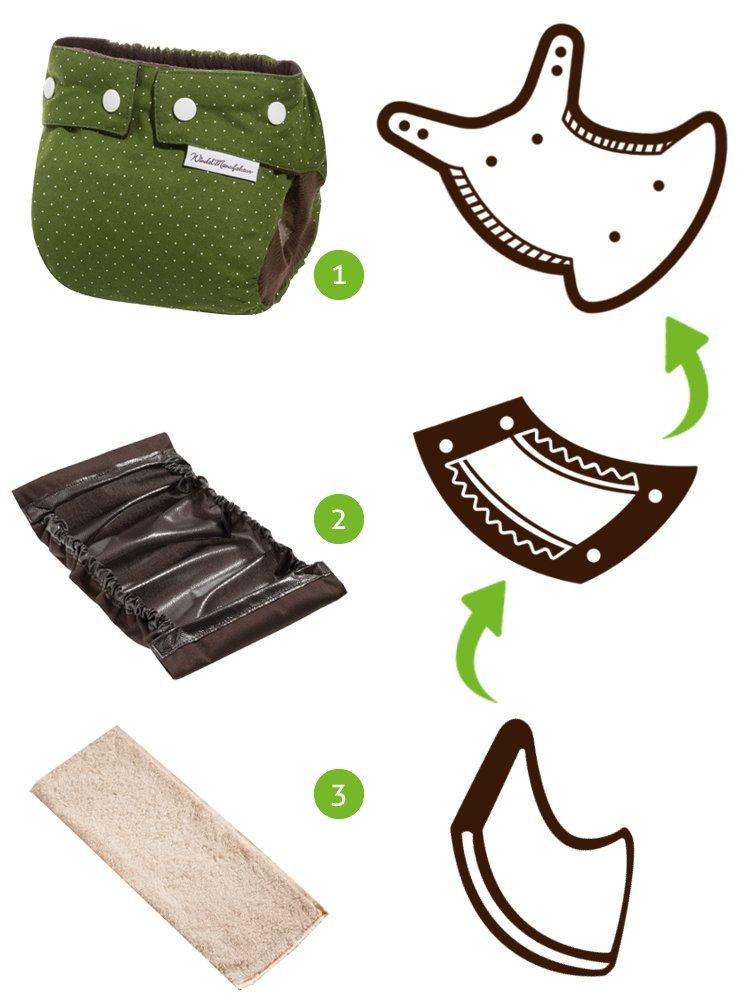 Pannolini lavabili: pacchetto per l/'inizio riutilizzabili pannolini lavabili made in Germany 9 a 19 kg, Waldsee Windelmanufaktur