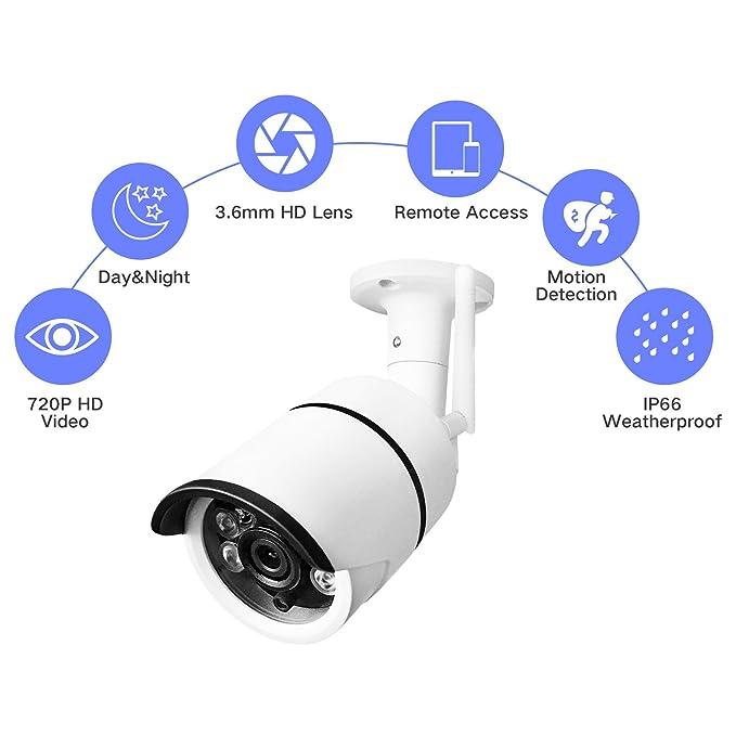 Outdoor Security Camera, Sanan 1080P HD Wireless WiFi Camera