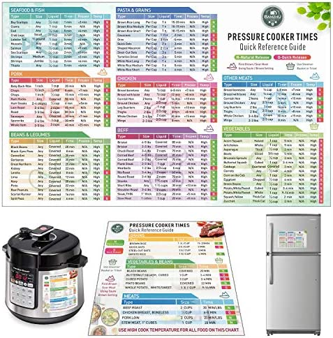 Instant Pot Cheat Sheet Magnet Set (2pcs) Electric Pressure Cooker Times Cookbook – Clear and