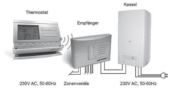 Q8RF - Termostato por radiofrecuencia inalámbrico programable, multizona, digital: Amazon.es: Bricolaje y herramientas
