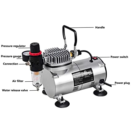 Amazon.com: zwan 3 Compressor Kit Dual-Action Spray Air Brush Set with Ebook: Garden & Outdoor