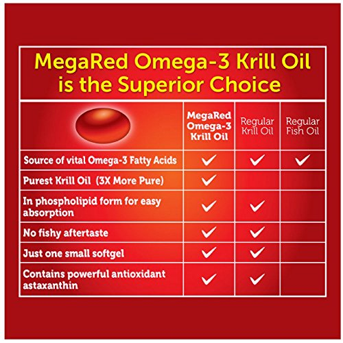 MegaRed 500mg Extra Strength Omega-3 Krill Oil, 40 softgels (Pack of 7) by Schiff (Image #4)