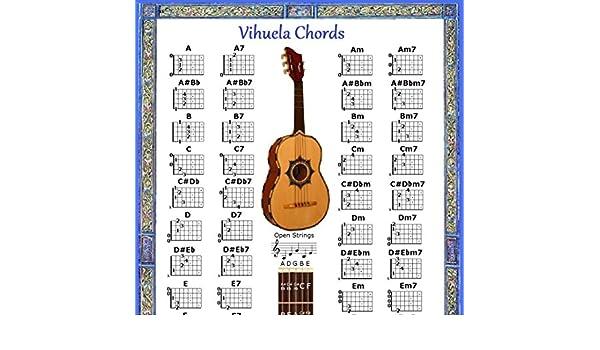 Amazon Vihuela Chord Chart Musical Instruments