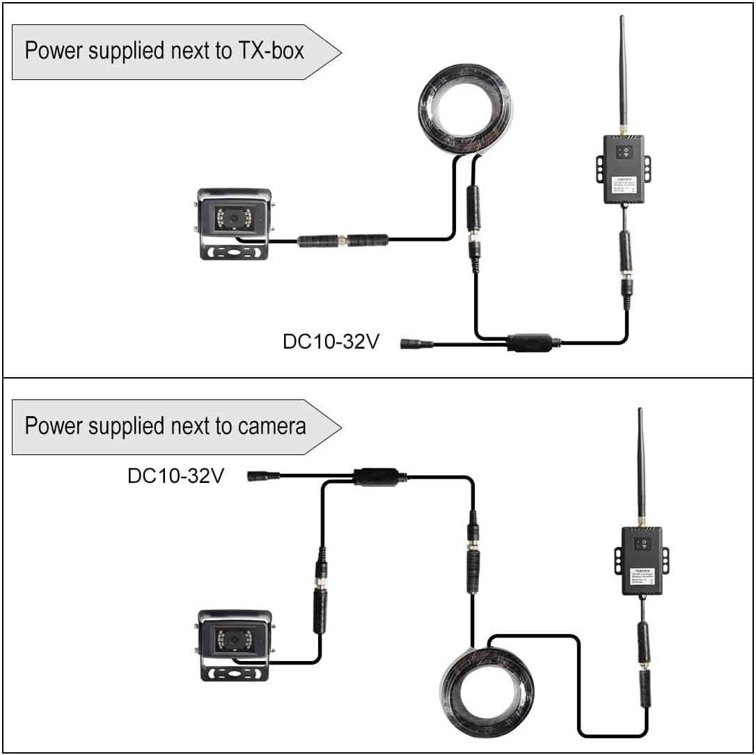 Exterior Accessories Safety Haloview RD7 Wireless Long Range ...