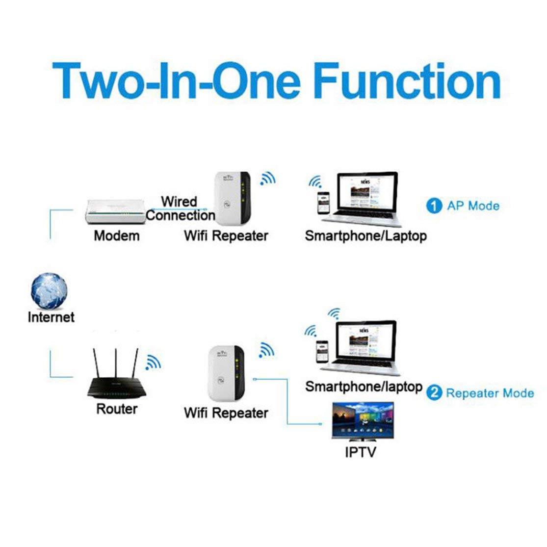 LouiseEvel215 WLAN-Repeater AP 300 MBit//s Range Router Extender-Signalverst/ärker 802.11