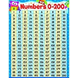 200 number chart - Trend Enterprises Numbers 0-200 Owl-Stars! Learning Chart (T-38446) by Trend Enterprises
