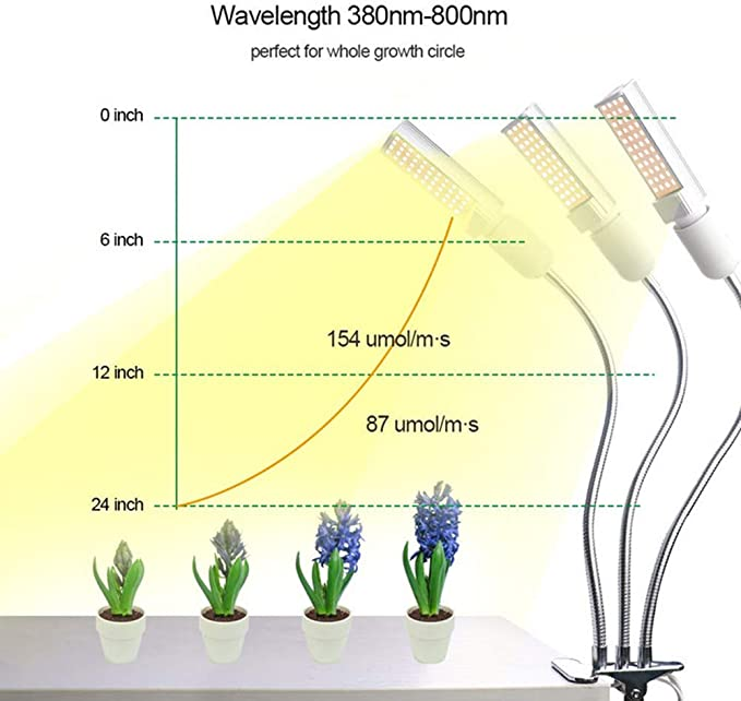 CWWHY Luz Crecimiento 68 W para Plantas Interior, Lámpara ...