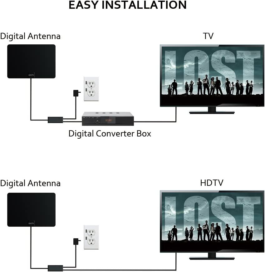50 Mile Long Range Amplified HDTV Antenna Build in Amplifier Signal Booster Ideal Design for Both Digital and Analog Free TV Channel Reception 10 Feet Coaxial Cable,1-Pack ANTV Indoor TV Antenna