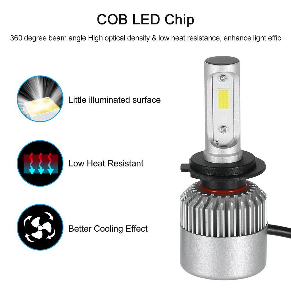 KKmoon H7 500W LED COB Faros Luces Delanteras del Coche Kit 80000LM 6000K Lámparas de Luz Blanca Bombillas: Amazon.es: Coche y moto