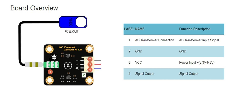 Amazon.com: Gravity: Analog AC Current Sensor It Is Convenient And ...