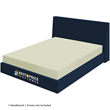 Are mattresses measured in inches?