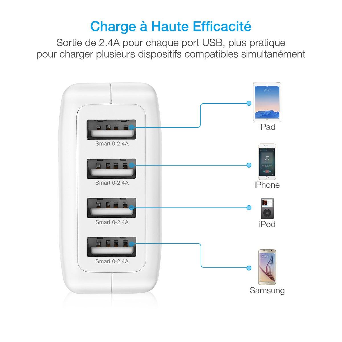 Poweradd Chargeur de Voyage 4 Ports USB Chargeur Mural avec Prises Interchangeables UK EU AU et US pour iPhone iPad, Samsung Galaxy, Smartphones, Tablette, Batterie Externe - Blanc