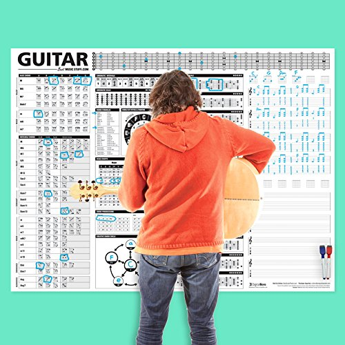 Charts Creative - Creative Guitar Poster Is an Educational Dry-erase Guitar Reference Poster with Chords, Scales, Chord Formulas, Chord Progressions and More for Guitarists and Teachers 48