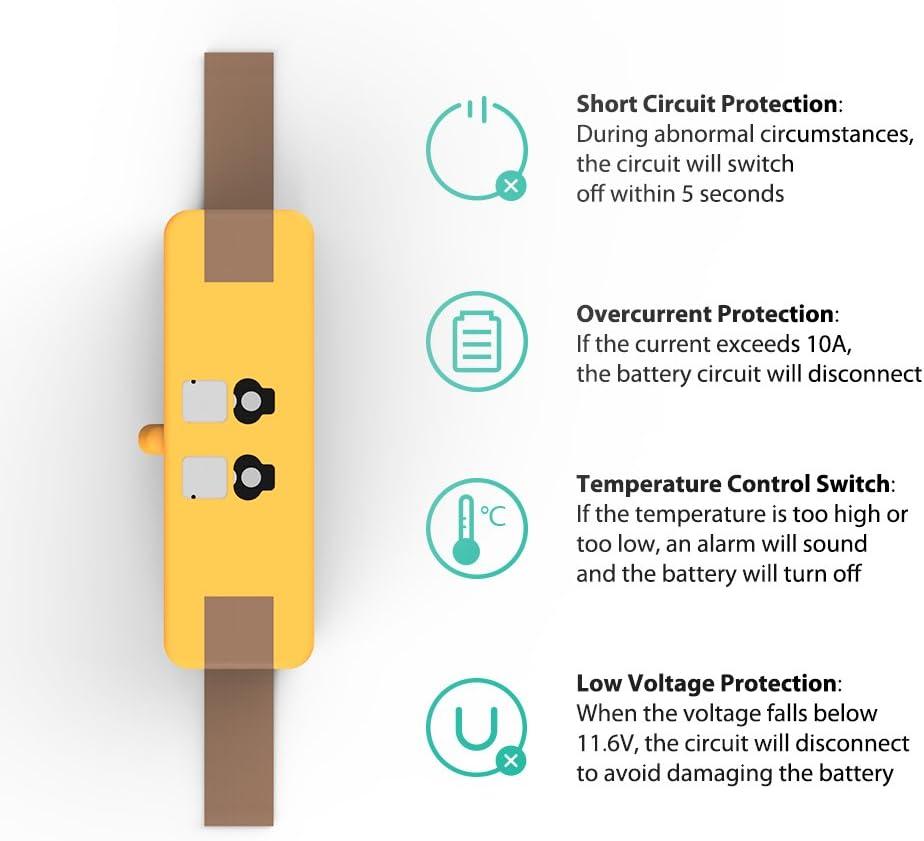 RAVPOWER Batería Roomba 5000mAh Aspirador iRobot Modelos R3, 500 ...