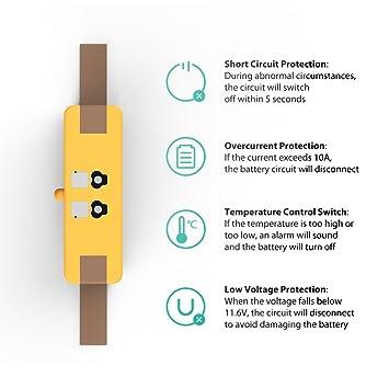 RAVPower Batería Roomba 5000mAh Aspirador iRobot Modelos R3, 500, 510, 530, 531, 532, 535, 536, 540, 550, 552, 562, 570, 580, 595, 600, 620, 630, 650, 660, ...