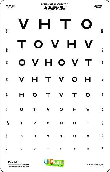 Amazon Kids Peelstick Eye Chart With Sloan Letters Eyewalls