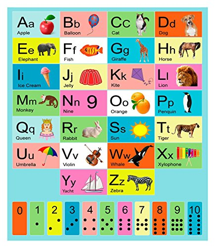 My Abc Alphabet and Numbers Learning Wall Chart Poster For Babies and Kids -