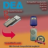 Emisor manual 433.92MHz para DEA punto 2, DEA