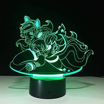 Facetowind Peter Pan Nachtlichter Usb Led 3d Lampe Neuheit Led