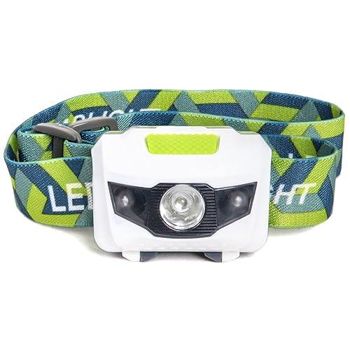 Best Tactical Headlamp