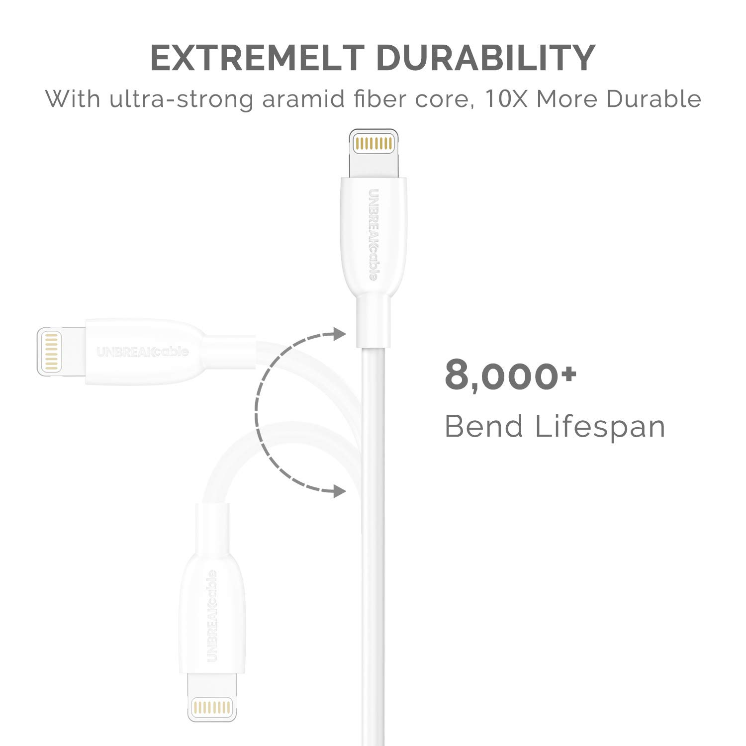 3.3ft// 1M Compatible with iPhone XS XS Max X XR 8 Plus 7 Plus 6s 6 Plus SE 5s 5c 5 UNBREAKcable Lightning Cable iPhone Charger USB Fast Charging Cable Black Apple MFi Certified iPod iPad