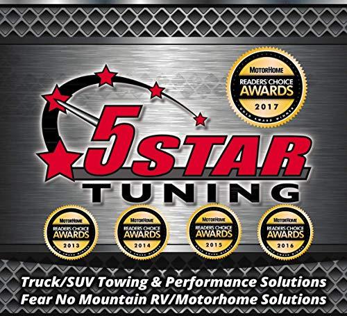 SCT 7015FS 5.4L, 6.2L, 6.7L & 6.8L RV/Motorhome with 5 Star Tuning Custom Tune