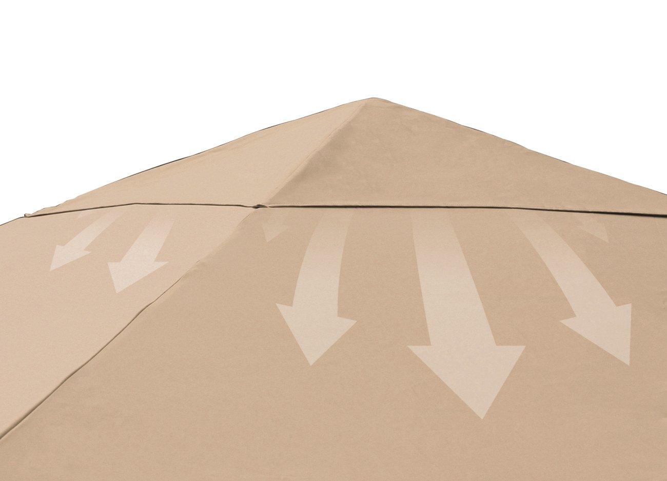 Sekey Copertura Gazebo//Sostituzione del baldacchino per Gazebo//Tenda Pieghevole da Festa//Tenda da Esterno con sbocco e Rivestimento Impermeabile,Taupe,UV 50+,2.96 x 2.96 m