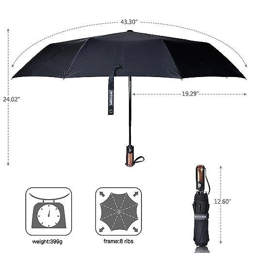 Mincoso Paraguas Plegable Automático Isotoner con Apertura y Cierre de Viaje Compacto Resistente a Viento Sólido e Irrompible(Negro): Amazon.es: Equipaje