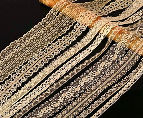 Craft Doll Trim (CraftbuddyUS 20m of Asstd Cream Vintage Lace Bridal Wedding Trim Ribbon, Craft, Card Making)