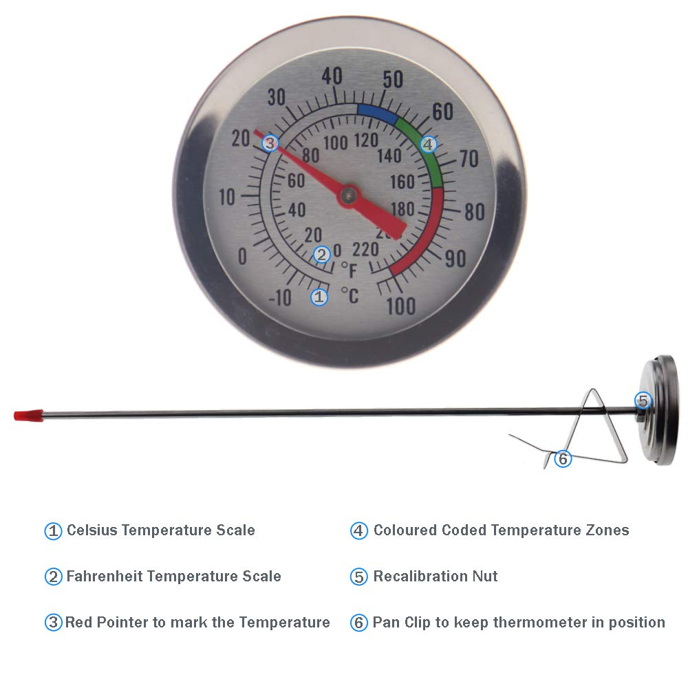 Candle Making Thermometer - Ideal Tool for Candle Makers For Melting