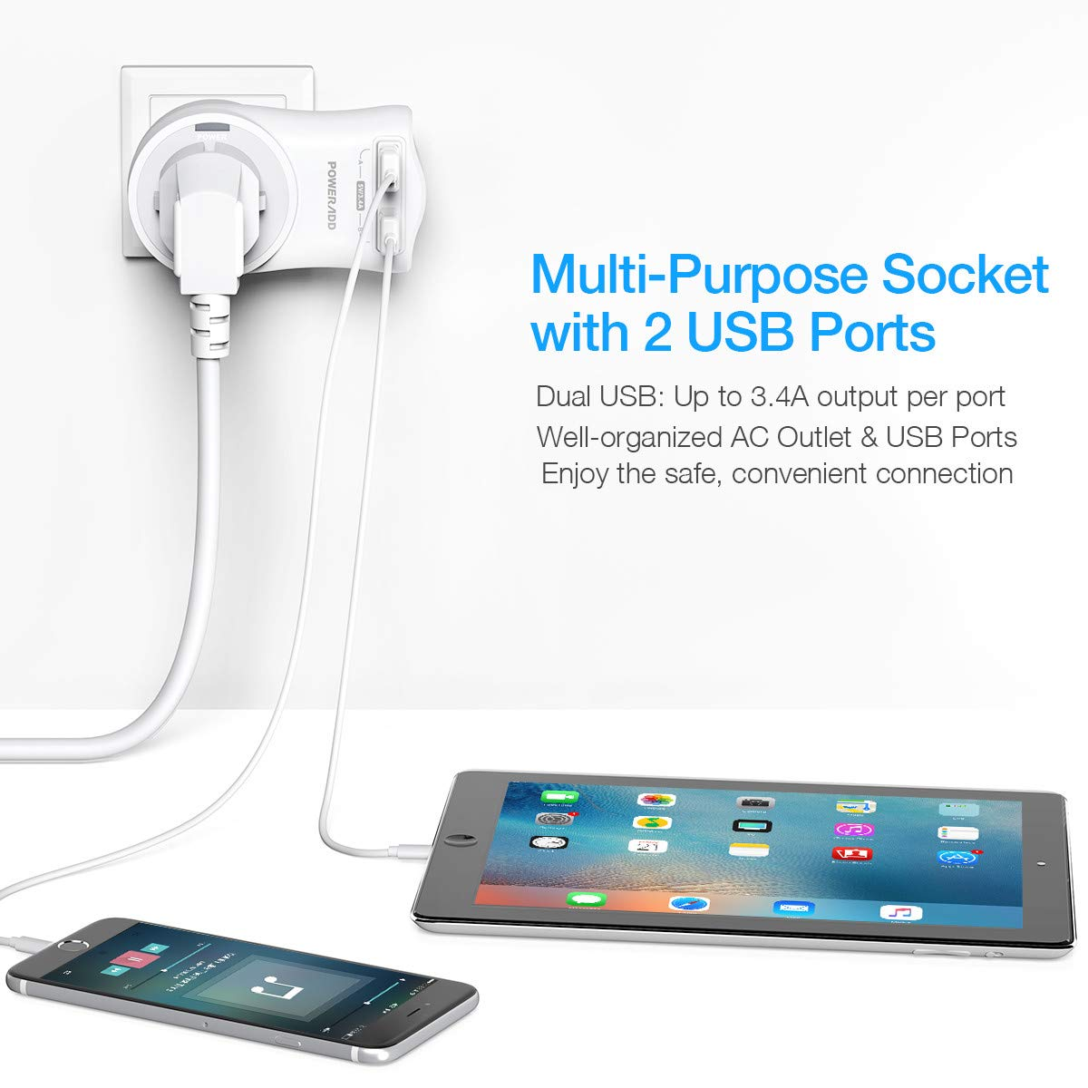 Wall Charger Poweradd Usb 360 Degree Rotatable Socket Multiple Electrical Receptacles On The Same Circuit Are Connected In With Dual Port34a Max Output Mains Plug Power Adaptors Surge